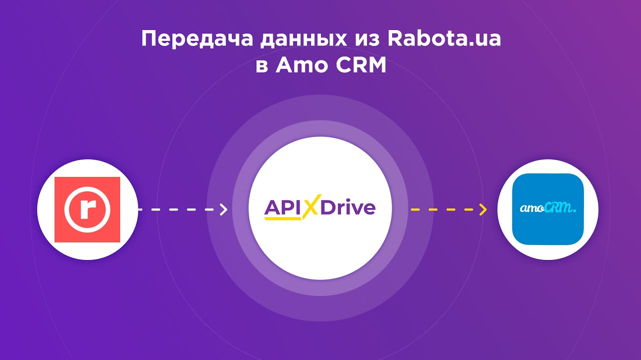 Как настроить выгрузку данных по откликам на вакансии из Rabota.ua в виде сделок в AmoCRM?