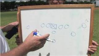 Football Tips & Equipment : How to Make a Football Playbook
