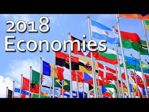 Top 20 Economies 2018 By GDP (PPP)