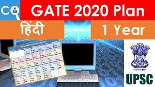 Computer Science Engineering अभी से करे तैयारी | Preparation Plan for GATE 2020 | BATMAN Plan #5
