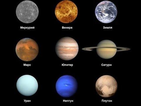 Вертекс это в астрологии
