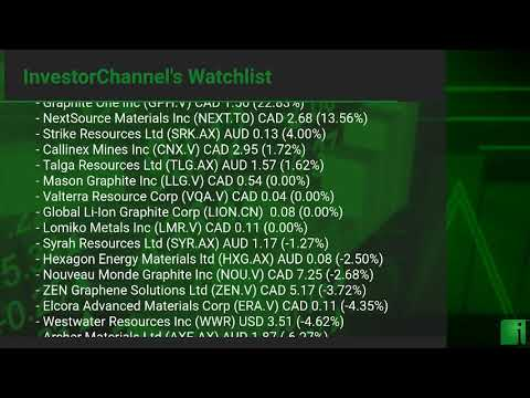 InvestorChannel's Graphite Watchlist Update for Friday, Se ... Thumbnail