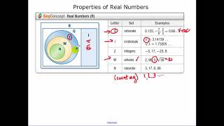 1.1 and 1.2 Expressions and Properties of Real Numbers