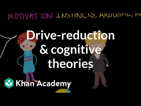 Instincts Arousal Needs Drives Drive Reduction And Cognitive Theories Video Khan Academy