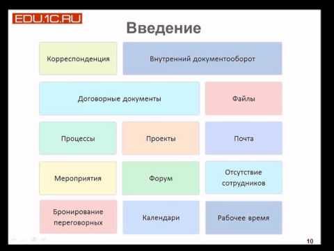 """Введение - """"1С:Документооборот 8"""", Редакция 2.1 - 1С:Учебный центр №1"""