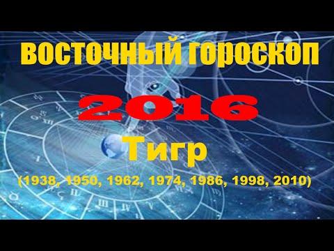 Гороскоп 2012 год для рыб на