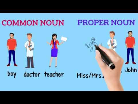 Learn Common Nouns and Proper Nouns