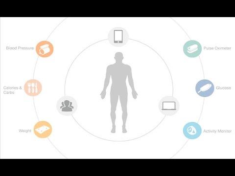 Wie Bluthochdruck Volksmittel zu reduzieren