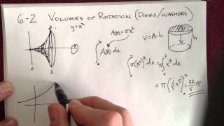 Application of Integration--Volumes by Disks/Washers