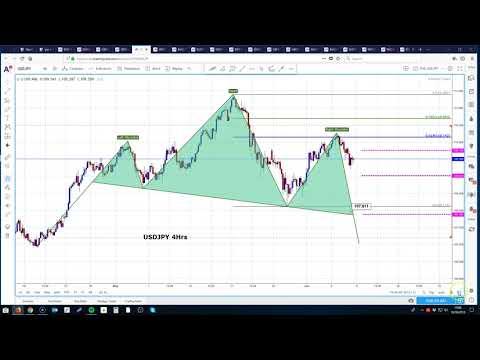 Examining the FX Majors 11.06.2018