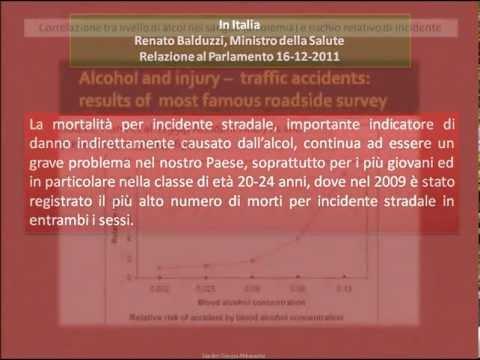 Dipendenza da alcool ad adolescenti