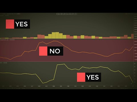 Beautiful videos on the topic of trading