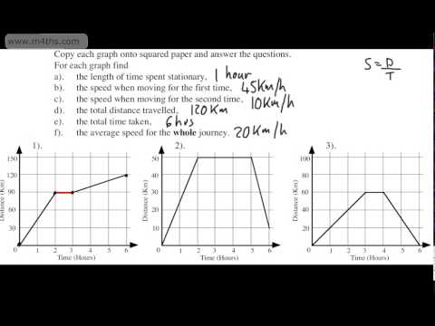 "Watch ""GCSE Maths – Distance Time Graphs"