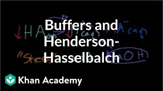 Buffers and Hendersen-Hasselbalch