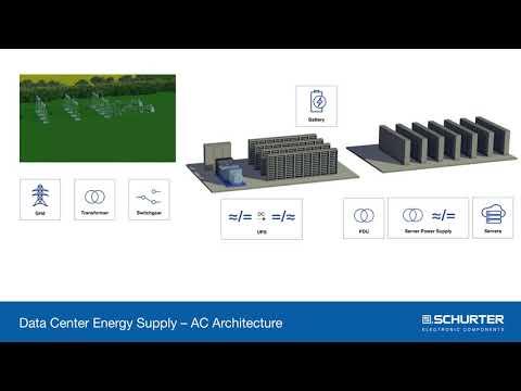 Erstes 400 VDC-Stecksystem nach IEC