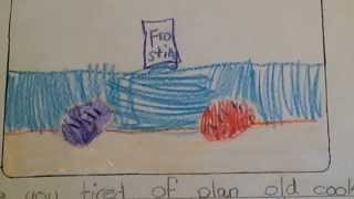 How to Writing (second grade example)