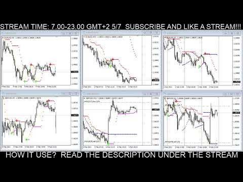 Akcijų pasirinkimo sandoriai ir ribotos akcijos