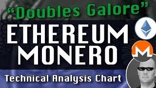 "Jan-31 ""Doubles Galore"" Part Two ETHEREUM : MONERO Technical Analysis Chart"