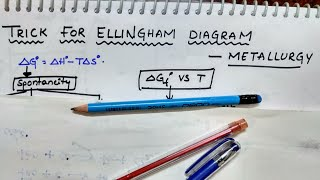 111 nitrogen family elements general peoperties s and p block trick for ellingham diagram metallurgy class 12 chemistry ccuart Choice Image
