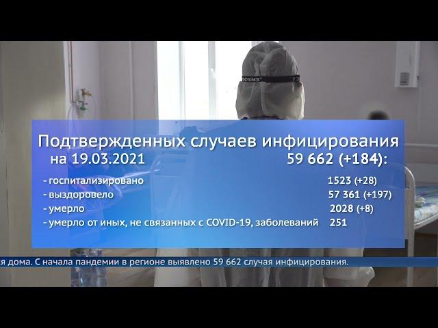 61 случай заражения коронавирусом за сутки
