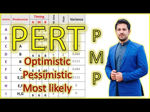 How to use PERT Method ? project management