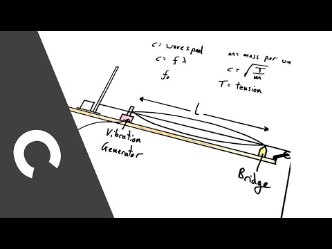 Practical - Stationary Waves on a String