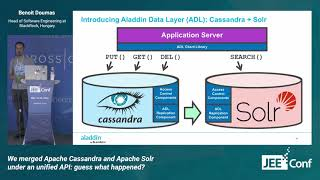We merged Cassandra and Solr under an unified API: guess what happened? (Benoit Doumas, Hungary)