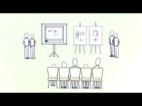 Video Project Based Learning: Explained.