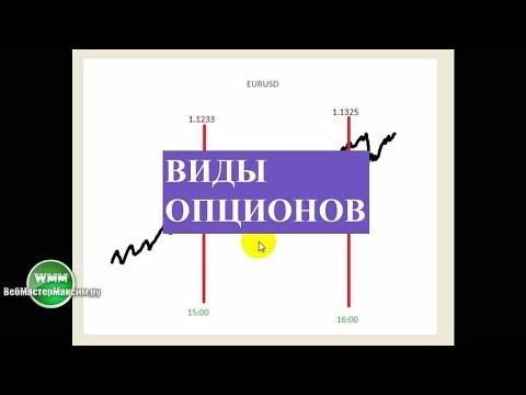 Свечной график бинарных опционов