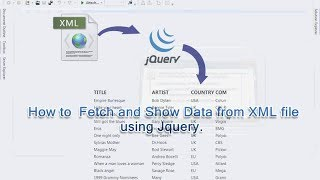 How to  Fetch and Show Data from XML file using Jquery.