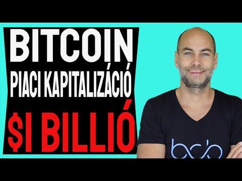 Bitcoin sv piaci sapka