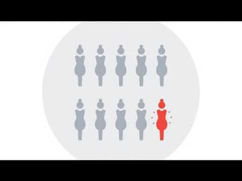 Simptome cancer genital femei