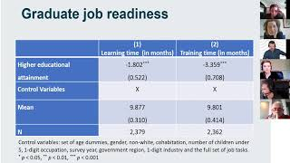 Discussion on: Unpacking Rising Degree Requirements in the British Labour Market