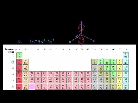 الصف التاسع العلوم العامة الكيمياء المدارات الذرية 2