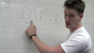 How to Play and Understand the Minor Pentatonic Scale