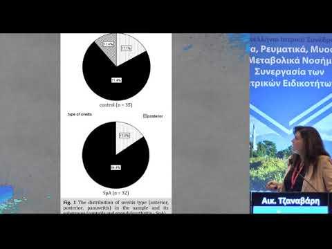 Αικ. Τζαναβάρη - Αγκυλοποιητική σπονδυλαρθρίτιδα. Συννοσηρότητες