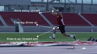 Athletics Ontario Triple Jump Progression and Safety