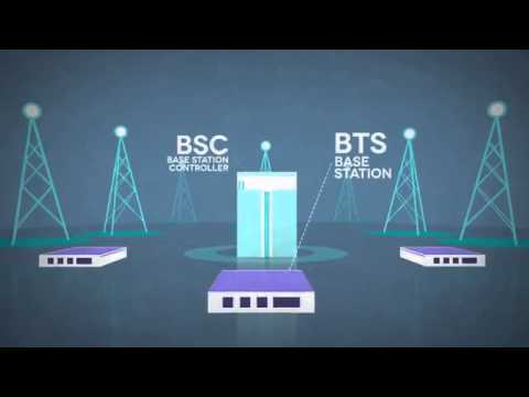 Globe Telecom - SMS / Text Explained
