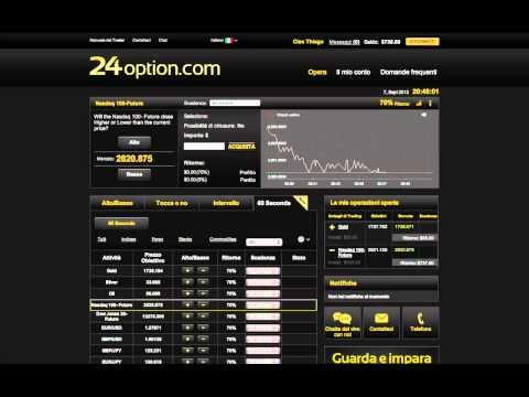 Forum trading option binaire