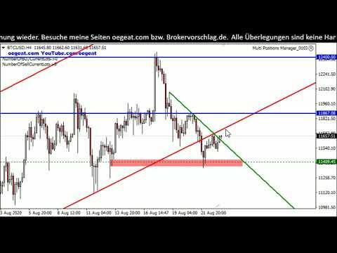 Handel an der börse in den nachrichten