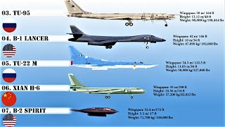Largest & Biggest Strategic Bombers in the World