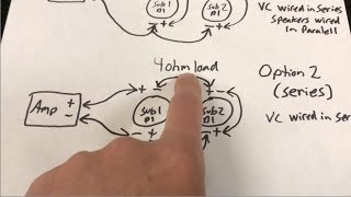 How to Wire Two Dual 2 ohm Subwoofers to a 2 ohm Final Impedance ...