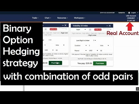 Opti markets binary options best online sports betting california
