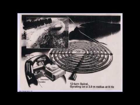 Why did NASA prepare a Warfare Strategy Document? (Video ...
