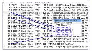 Wireshark's new tool – Transum