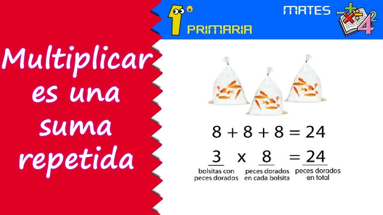 Matemáticas. 1º Primaria. Tema 11: Introducción a la multiplicación