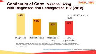 What's New with PrEP and HIV