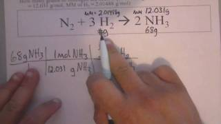 Stoichiometry - Grams To Grams (using A Balanced Equation) Video #1 | Www.whitwellhigh.com