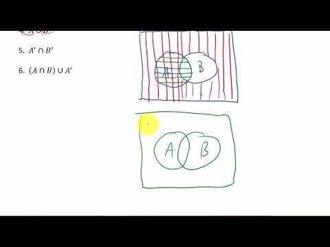 Venn Diagrams Shading Regions Two Sets Part 1 Of 2
