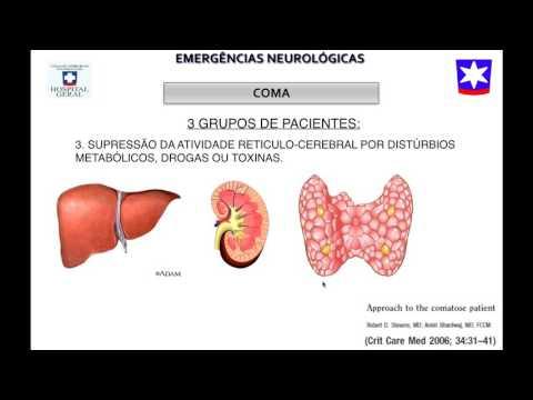 Estratégia de tratamento diagnóstico prevenção crise hipertensiva